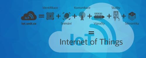 INTERNET VĚCÍ - technologie, protokoly, aplikace